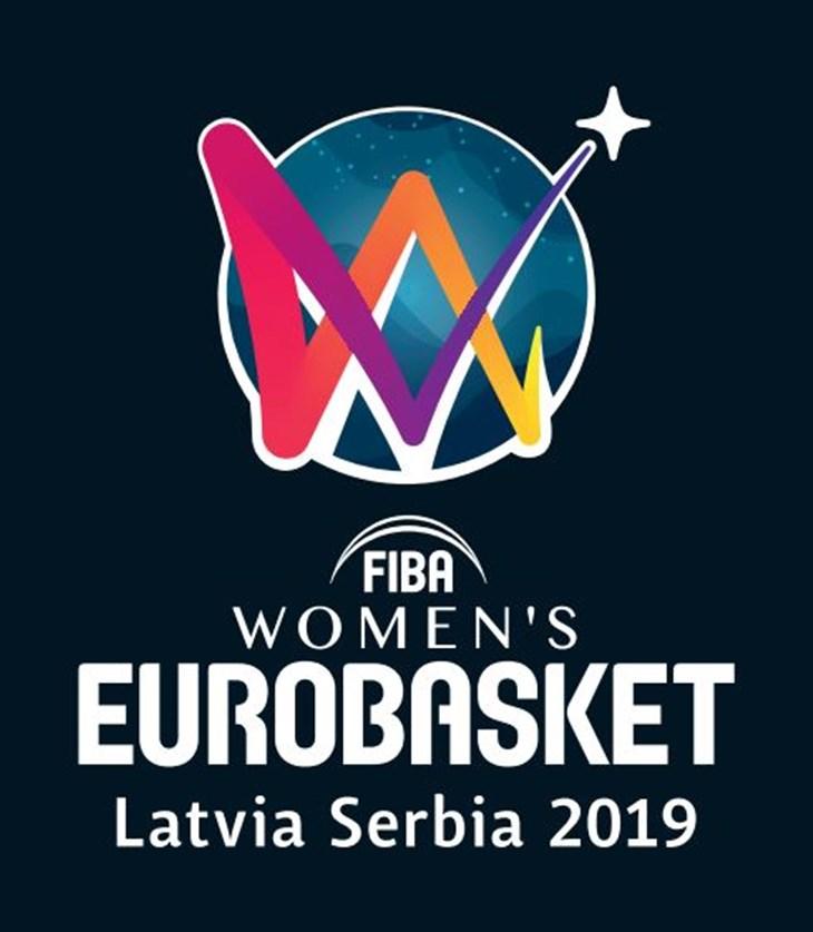 Risultati immagini per logo eurobasket fiba