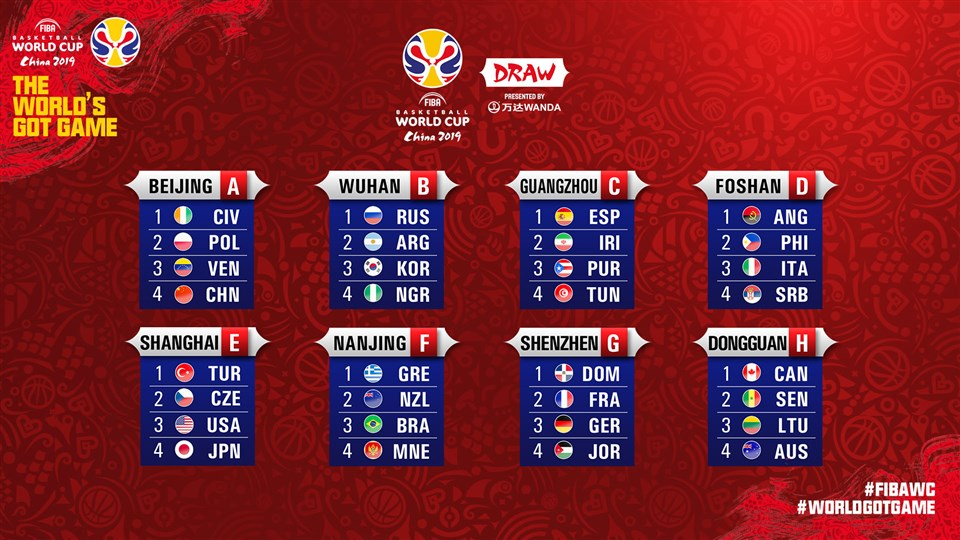 Star-studded FIBA Basketball World Cup 2019 Draw completed in