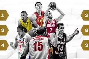 Top seeds confirmed for FIBA Asia Cup 2021 Qualifiers draw