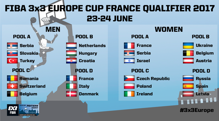 FIBA 3x3 Europe Cup France Qualifier 2017 - Pools