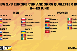 3x3 Europe Cup Andorra Qualifier 2017 - Pools