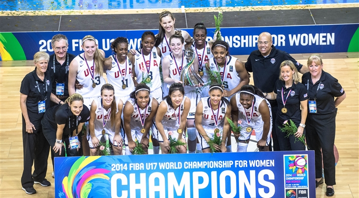 Team USA, Gold Medalists