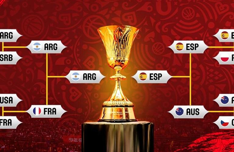 FIBA バスケットボール ワールドカップ 2019 - FIBA.basketball
