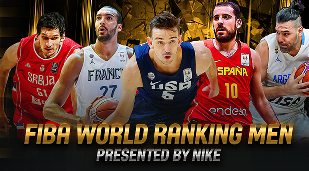 World Presented Fiba Ranking NikeWomen basketball By Fiba 5j4q3ARcL