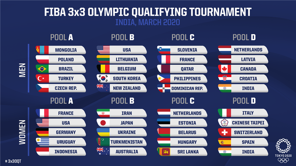 World Cup 2020 Belgium Vs Japan.Field Set And Pools Announced For Fiba 3x3 Olympic