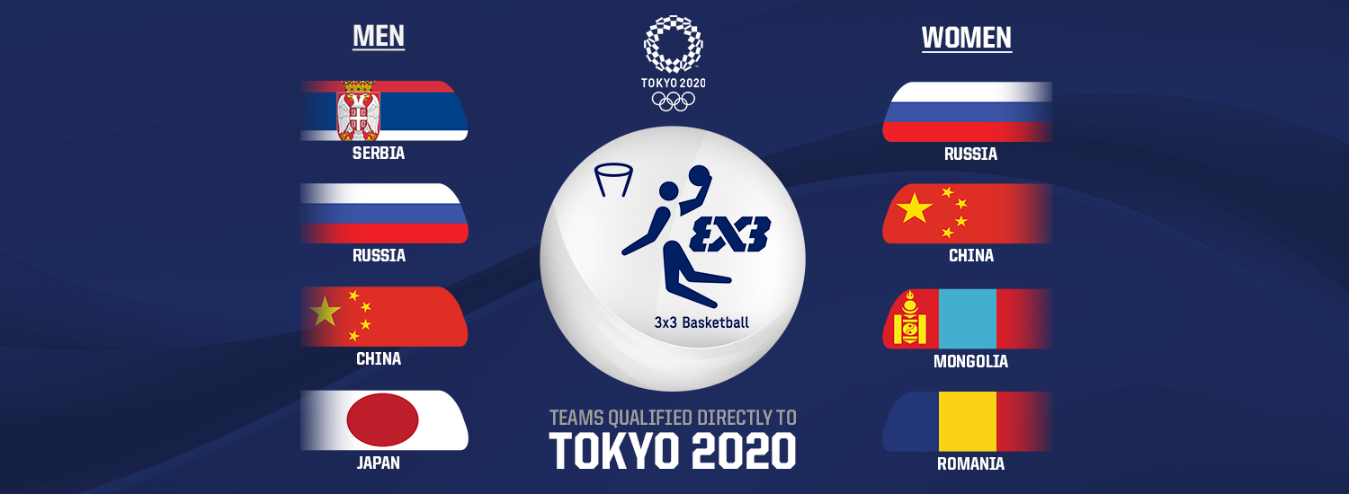 Historic Day For Fiba As First 8 Qualified Teams Announced