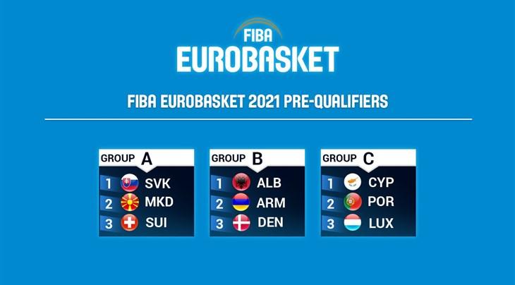 european qualifiers 2019