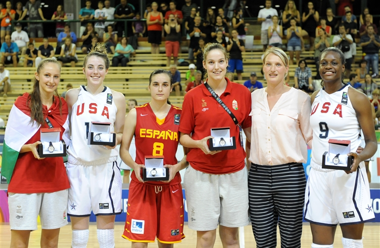 FIBA U17 World Championship for Women 2014 - FIBA.basketball 73d1d25c1ee66