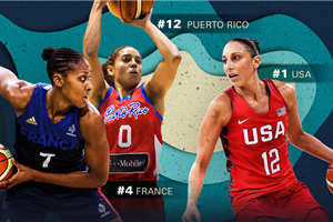 Power Rankings: Spain and the Americas rise up as Greece and Latvia tumble