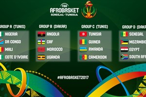 Draw results - FIBA AfroBasket 2017